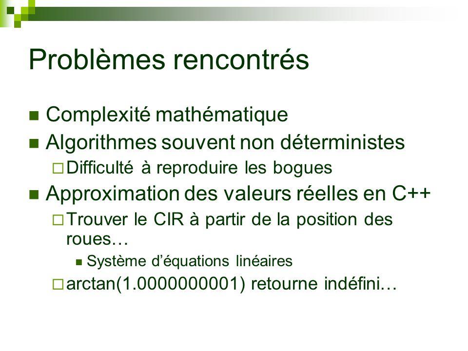 Problèmes rencontrés Complexité mathématique Algorithmes souvent non déterministes Difficulté à reproduire les bogues Approximation des valeurs réelles en C++ Trouver le CIR à partir de la position des roues… Système déquations linéaires arctan(1.0000000001) retourne indéfini…