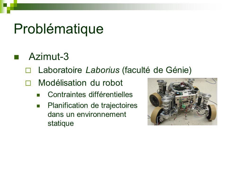 Problématique Azimut-3 Laboratoire Laborius (faculté de Génie) Modélisation du robot Contraintes différentielles Planification de trajectoires dans un environnement statique