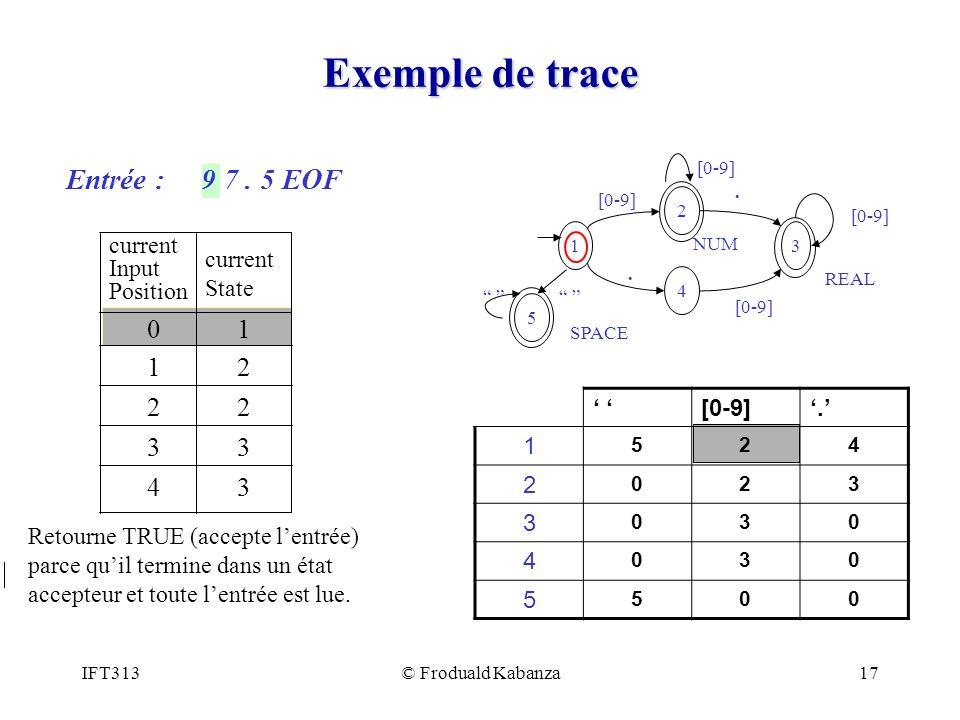 Exemple de trace Entrée : 9 7. 5 EOF Retourne TRUE (accepte lentrée) parce quil termine dans un état accepteur et toute lentrée est lue. current State