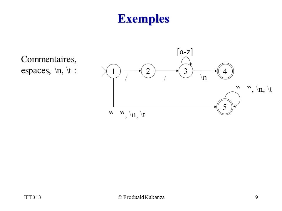 IFT313© Froduald Kabanza9 Exemples 14 / \n\n Commentaires, espaces, \n, \t : 23 / [a-z] 5, \n, \t