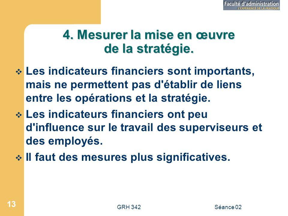 GRH 342Séance 02 13 4.Mesurer la mise en œuvre de la stratégie.