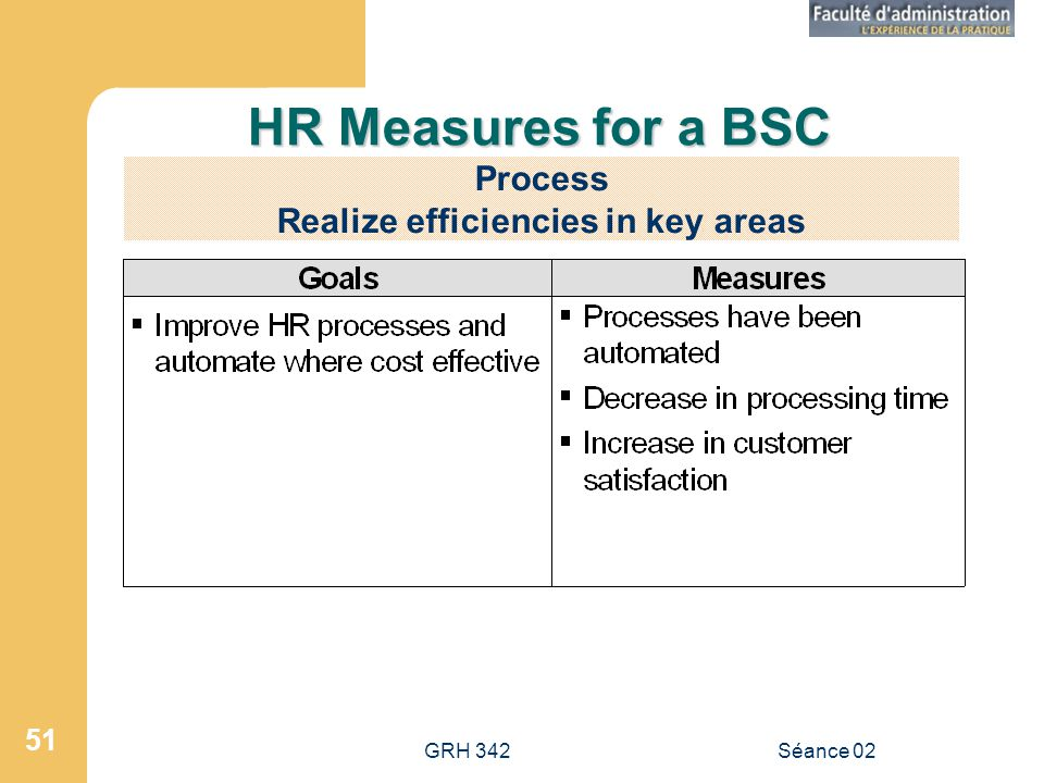 GRH 342Séance 02 51 HR Measures for a BSC Process Realize efficiencies in key areas