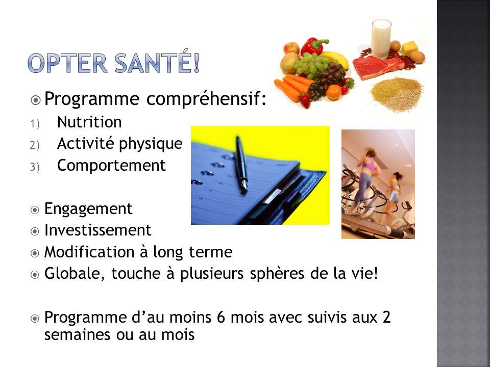 Programme compréhensif: 1) Nutrition 2) Activité physique 3) Comportement Engagement Investissement Modification à long terme Globale, touche à plusie