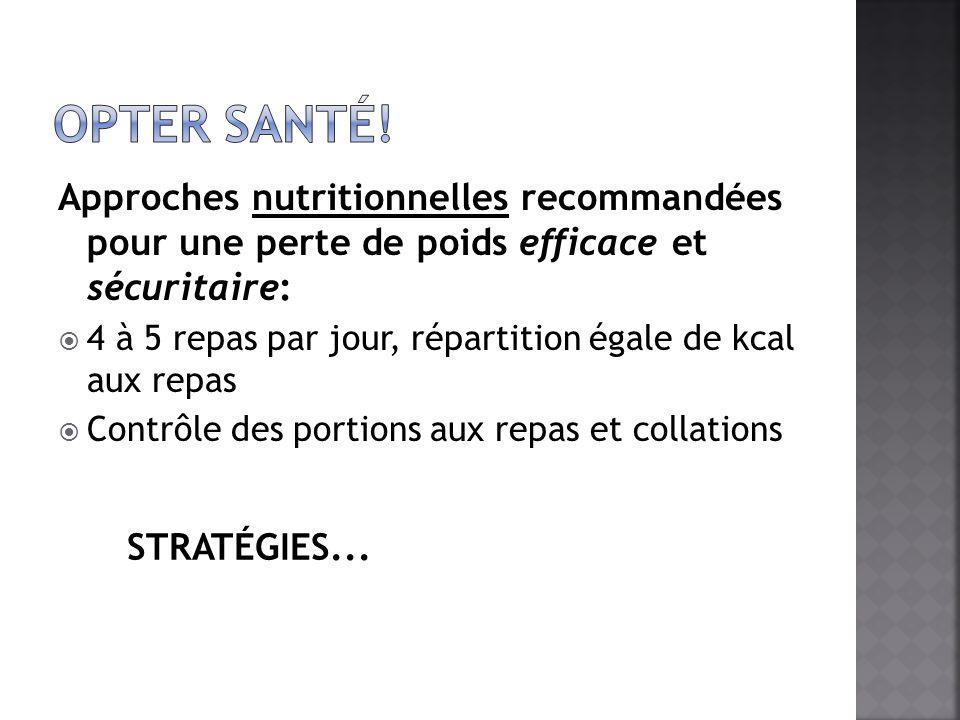 Approches nutritionnelles recommandées pour une perte de poids efficace et sécuritaire: 4 à 5 repas par jour, répartition égale de kcal aux repas Cont