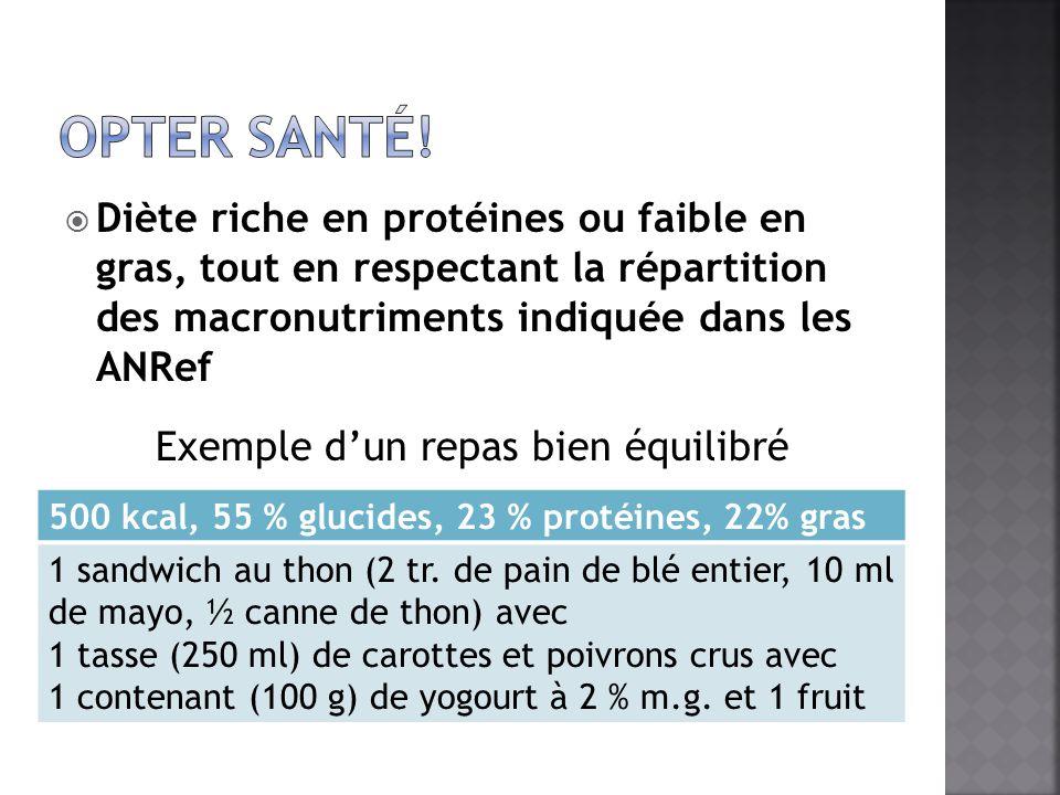 Diète riche en protéines ou faible en gras, tout en respectant la répartition des macronutriments indiquée dans les ANRef Exemple dun repas bien équil
