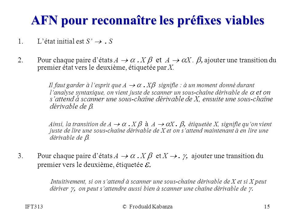 IFT313© Froduald Kabanza15 AFN pour reconnaître les préfixes viables 1.Létat initial est S.
