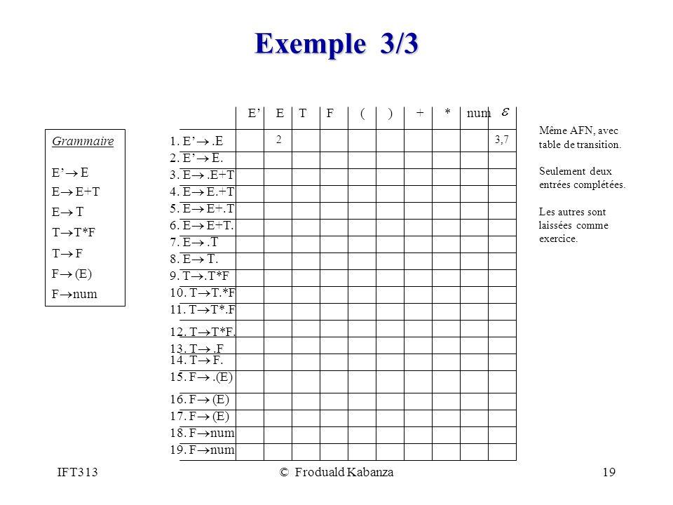 IFT313© Froduald Kabanza19 Exemple 3/3 Grammaire E E E+T E T T*F T F F (E) F num EET(F)+*num 1.