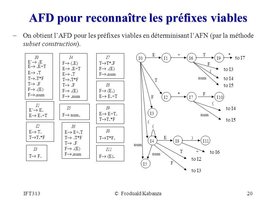 IFT313© Froduald Kabanza20 AFD pour reconnaître les préfixes viables On obtient lAFD pour les préfixes viables en déterminisant lAFN (par la méthode subset construction).