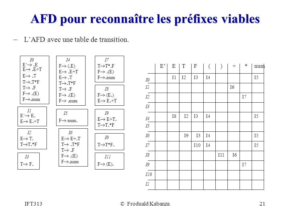 IFT313© Froduald Kabanza21 AFD pour reconnaître les préfixes viables LAFD avec une table de transition.
