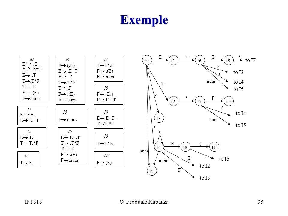 IFT313© Froduald Kabanza35 Exemple I0I1I6I9 I2I7I10 I8I11 I5 ET+ F ( T num ( F* E) +T F ( * to I7 to I2 to I6 to I3 to I4 to I5 to I4 to I5 to I3 num I4 ( I3 F I0 E.