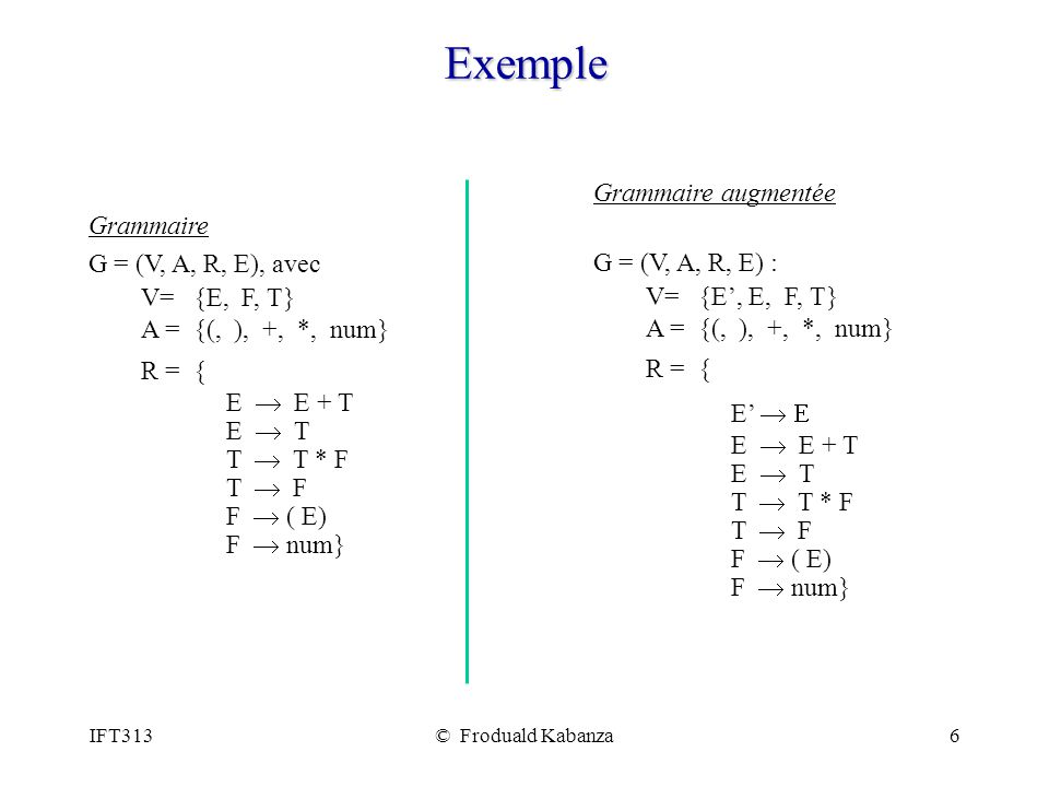 IFT313© Froduald Kabanza17 Exemple 1/3 Grammaire augmentée G = (V, A, R, E) : V= {E, E, F, T} A = {(, ), +, *, num} R = { E E E + T E T T T * F T F F ( E) F num } Grammaire G = (V, A, R, E) : V= {E, F, T} A = {(, ), +, *, num} R = { E E + T E T T T * F T F F ( E) F num }