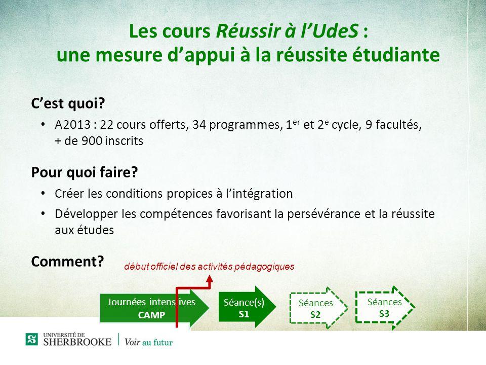 Les cours Réussir à lUdeS : une mesure dappui à la réussite étudiante Cest quoi.