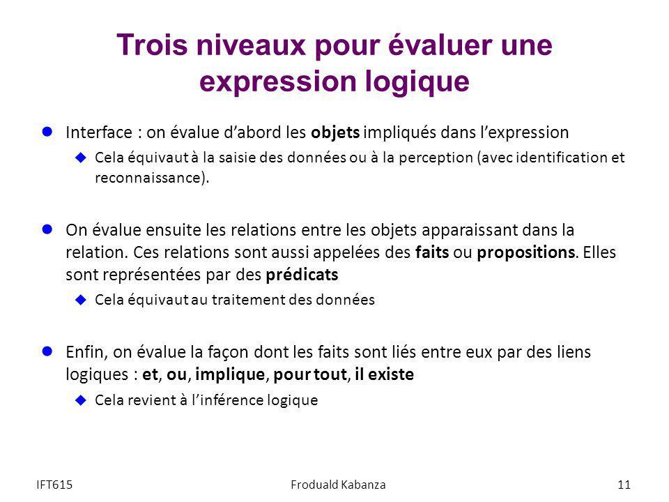 Trois niveaux pour évaluer une expression logique Interface : on évalue dabord les objets impliqués dans lexpression Cela équivaut à la saisie des don