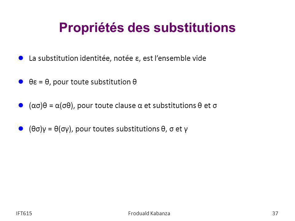 Propriétés des substitutions La substitution identitée, notée ε, est lensemble vide θε = θ, pour toute substitution θ (ασ)θ = α(σθ), pour toute clause