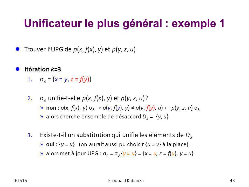 Unificateur le plus général : exemple 1 Trouver lUPG de p(x, f(x), y) et p(y, z, u) Itération k=3 1. σ 3 = {x = y, z = f(y)} 2. σ 3 unifie-t-elle p(x,