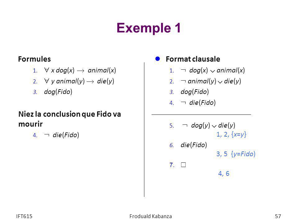 Exemple 1 Formules 1. x dog(x) animal(x) 2. y animal(y) die(y) 3. dog(Fido) 4. die(Fido) Format clausale 1. dog(x) animal(x) 2. animal(y) die(y) 3. do