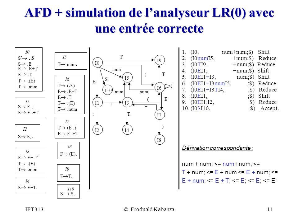 IFT313© Froduald Kabanza11 AFD + simulation de lanalyseur LR(0) avec une entrée correcte 1. (I0, num+num;$) Shift 2. (I0numI5, +num;$) Reduce 3. (I0TI