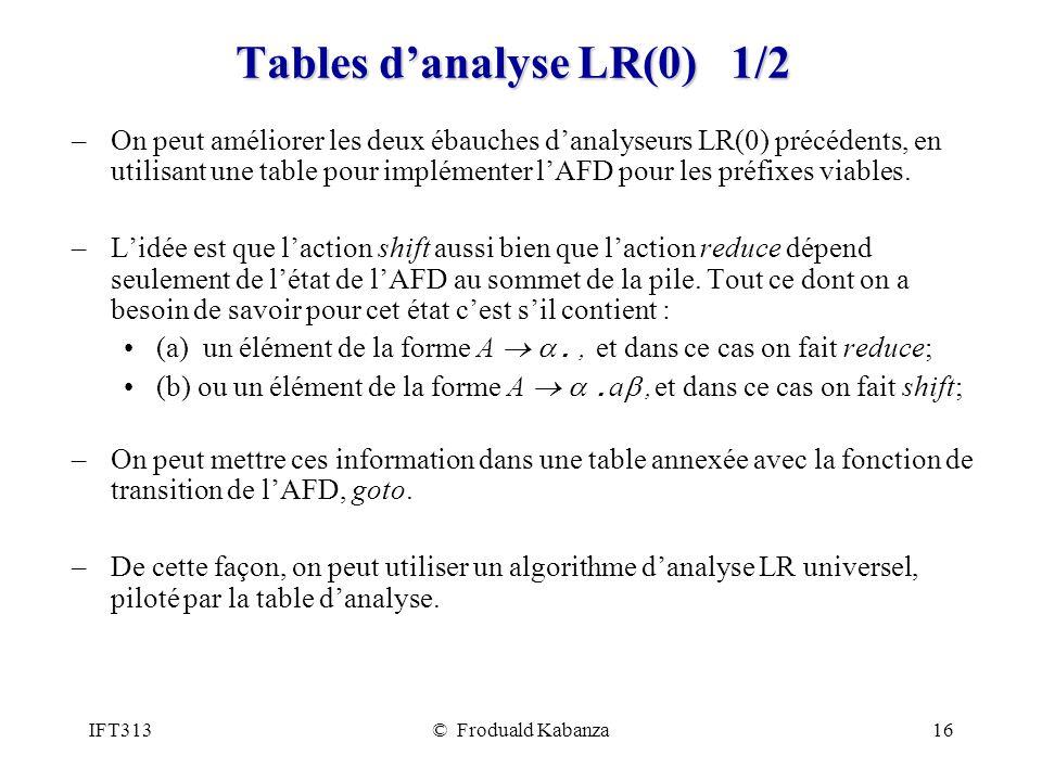 IFT313© Froduald Kabanza16 Tables danalyse LR(0) 1/2 –On peut améliorer les deux ébauches danalyseurs LR(0) précédents, en utilisant une table pour implémenter lAFD pour les préfixes viables.