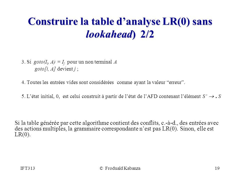 IFT313© Froduald Kabanza19 Construire la table danalyse LR(0) sans lookahead) 2/2 3. Si goto(I i, A) = I j pour un non terminal A goto[i, A] devient j