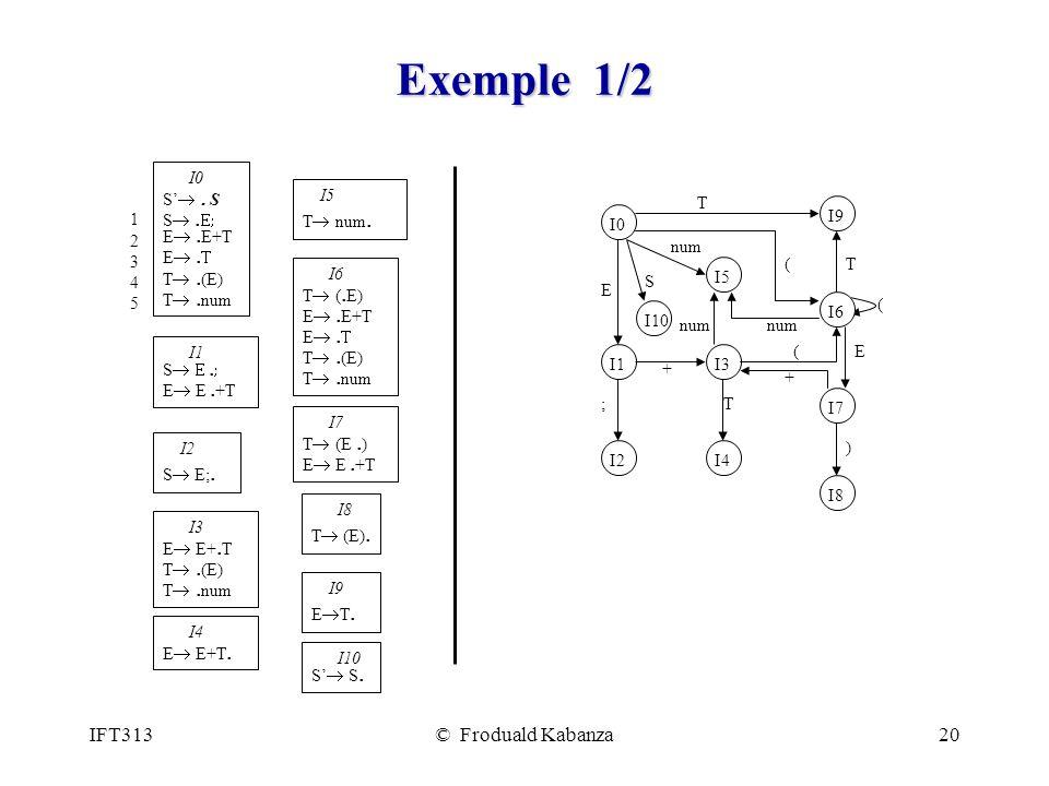 IFT313© Froduald Kabanza20 Exemple 1/2 I0 I1 I6 I9 I2 I7 I8 I5 E T + T num ( E ) T ( I4 ( I3 + ; I10 S 1234512345 I5 T num.
