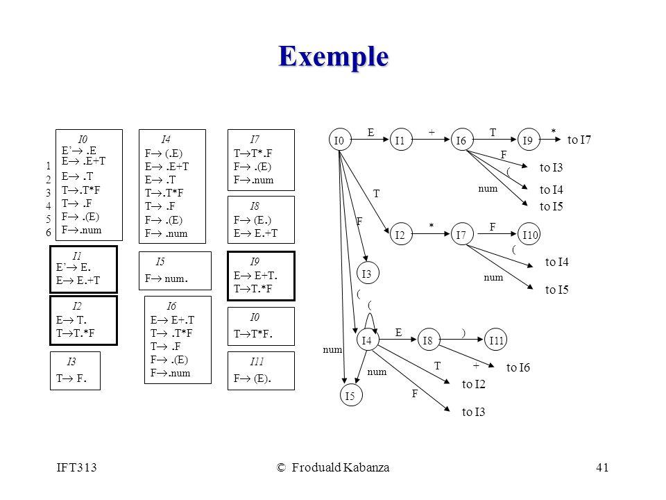 IFT313© Froduald Kabanza41 Exemple I0I1I6I9 I2I7I10 I8I11 I5 ET+ F ( T num ( F* E) +T F ( * to I7 to I2 to I6 to I3 to I4 to I5 to I4 to I5 to I3 num