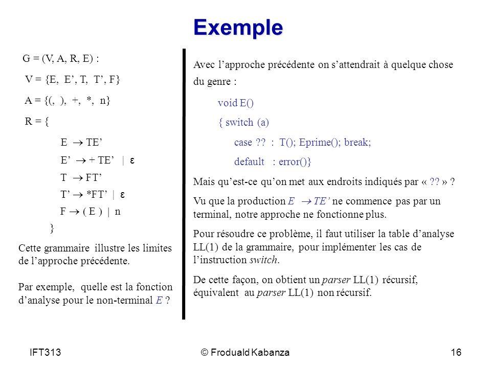 Exemple G = (V, A, R, E) : V = {E, E, T, T, F} A = {(, ), +, *, n} R = { E TE E + TE | ε T FT *FT | ε F n } Avec lapproche précédente on sattendrait à quelque chose du genre : void E() { switch (a) case ?.