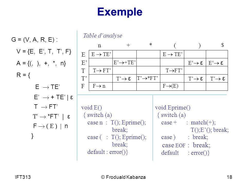 Exemple G = (V, A, R, E) : V = {E, E, T, T, F} A = {(, ), +, *, n} R = { E TE E + TE | ε T FT *FT | ε F n } Table danalyse n+* E E TE $ E E +TE E ε T T FT T T ε T *FT T ε F F nF (E) () E TE void E() { switch (a) case n : T(); Eprime(); break; case ( : T(); Eprime(); break; default : error()} void Eprime() { switch (a) case + : match(+); T();E(); break; case ) : break; case EOF : break; default : error()} IFT31318© Froduald Kabanza