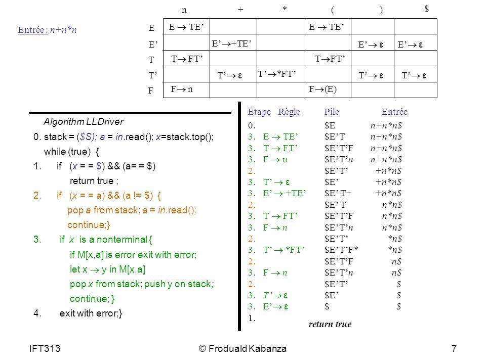 Analyse LL(1) descendante récursive On peut aussi définir un analyseur LL(1) directement à partir des règles de productions et de la table danalyse, sans utiliser le driver LL1.