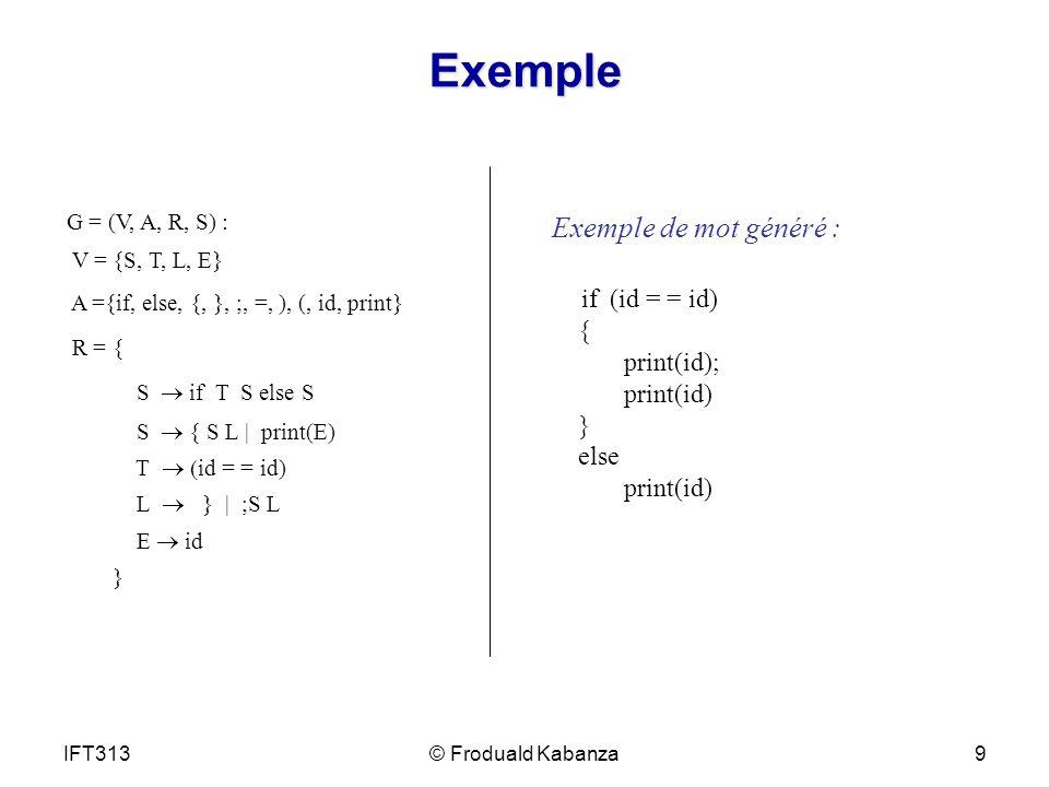 Exemple G = (V, A, R, S) : V = {S, T, L, E} A ={if, else, {, }, ;, =, ), (, id, print} R = { S if T S else S S { S L | print(E) T id = = id) L } | ;S L id } Exemple de mot généré : if (id = = id) { print(id); print(id) } else print(id) IFT3139© Froduald Kabanza