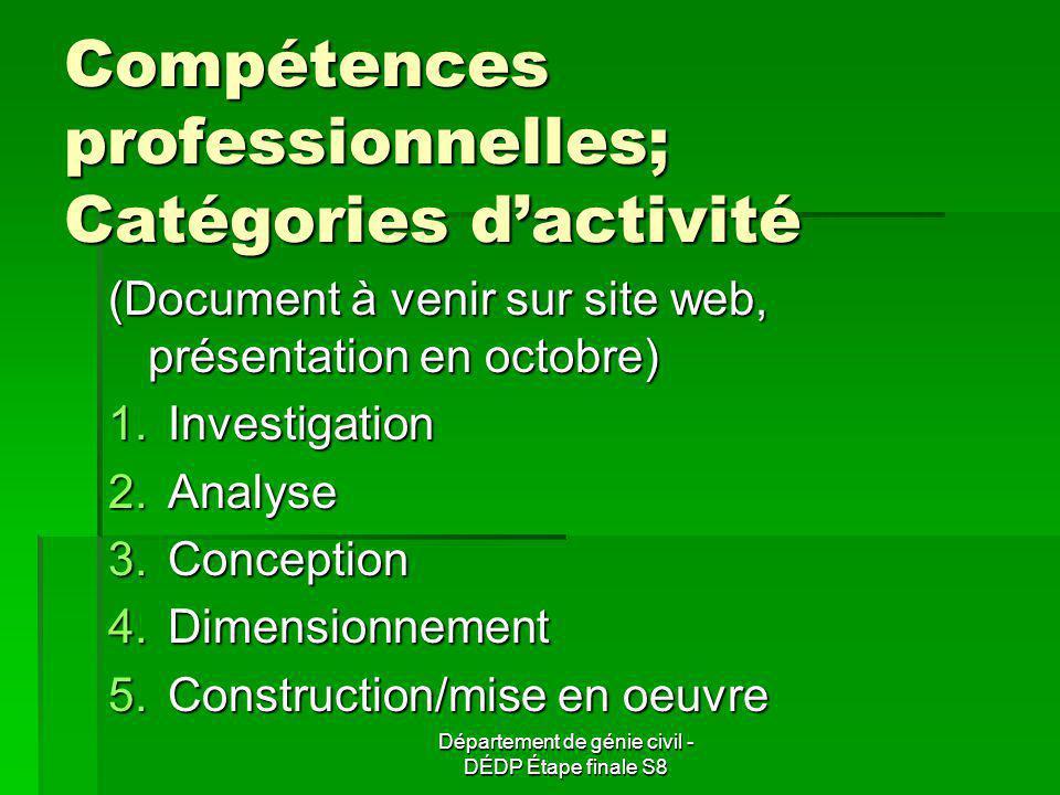 Compétences professionnelles; Catégories dactivité (Document à venir sur site web, présentation en octobre) 1.Investigation 2.Analyse 3.Conception 4.D