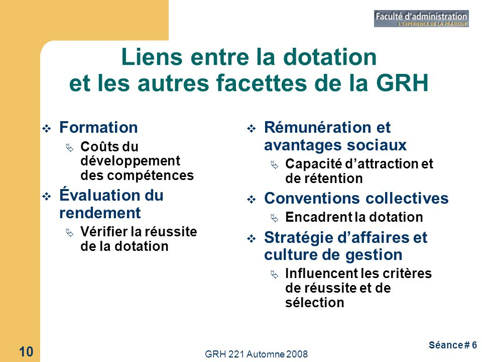 GRH 221 Automne 2008 10 Séance # 6 Liens entre la dotation et les autres facettes de la GRH Formation Coûts du développement des compétences Évaluatio