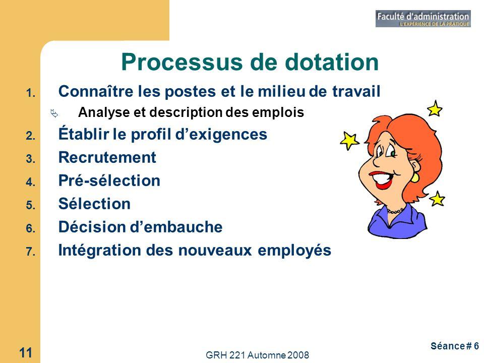GRH 221 Automne 2008 11 Séance # 6 Processus de dotation 1. Connaître les postes et le milieu de travail Analyse et description des emplois 2. Établir