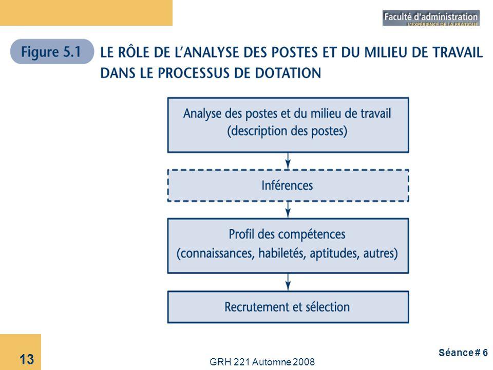 GRH 221 Automne 2008 14 Séance # 6 Description des emplois Résulte de lanalyse des emplois et comprend 1.