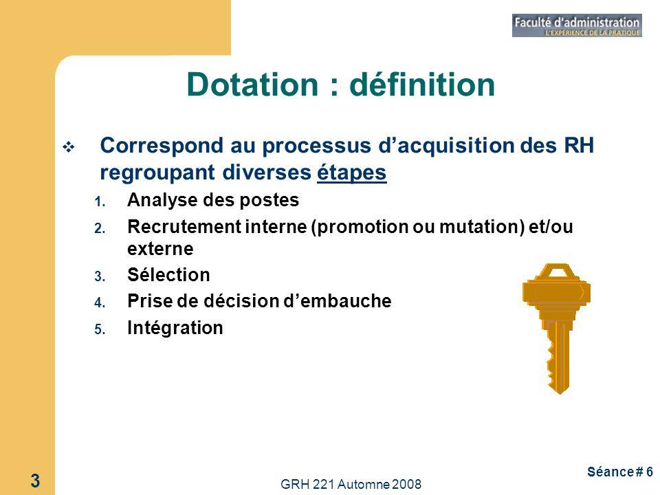 GRH 221 Automne 2008 3 Séance # 6 Dotation : définition Correspond au processus dacquisition des RH regroupant diverses étapes 1. Analyse des postes 2