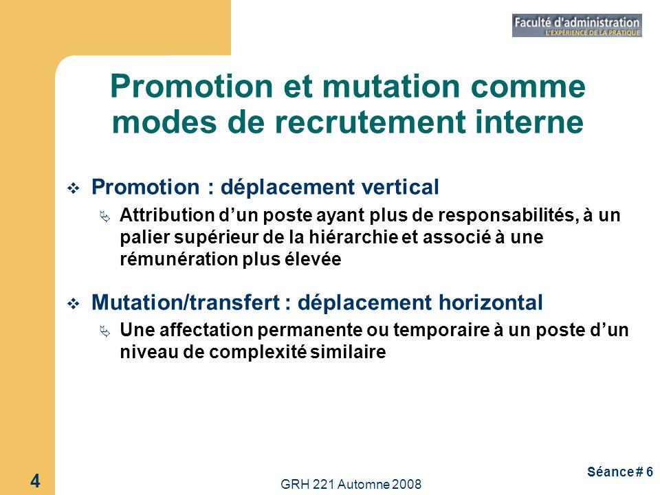 GRH 221 Automne 2008 4 Séance # 6 Promotion et mutation comme modes de recrutement interne Promotion : déplacement vertical Attribution dun poste ayan