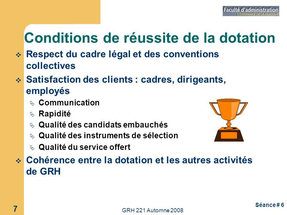 GRH 221 Automne 2008 7 Séance # 6 Conditions de réussite de la dotation Respect du cadre légal et des conventions collectives Satisfaction des clients