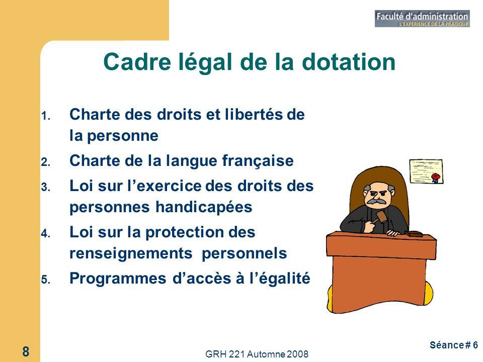GRH 221 Automne 2008 8 Séance # 6 Cadre légal de la dotation 1. Charte des droits et libertés de la personne 2. Charte de la langue française 3. Loi s