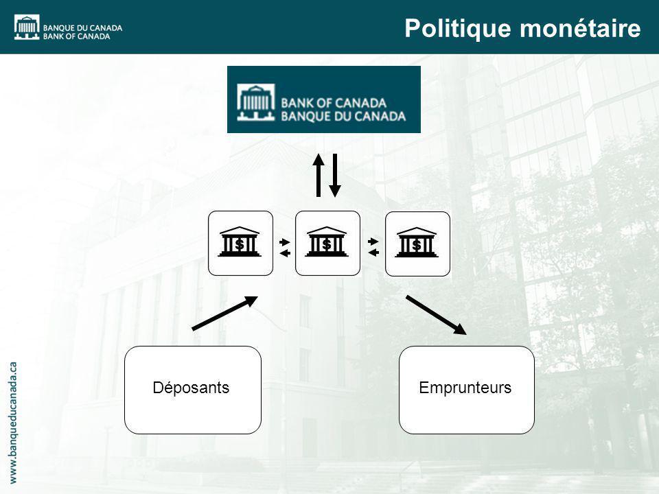 DéposantsEmprunteurs Politique monétaire