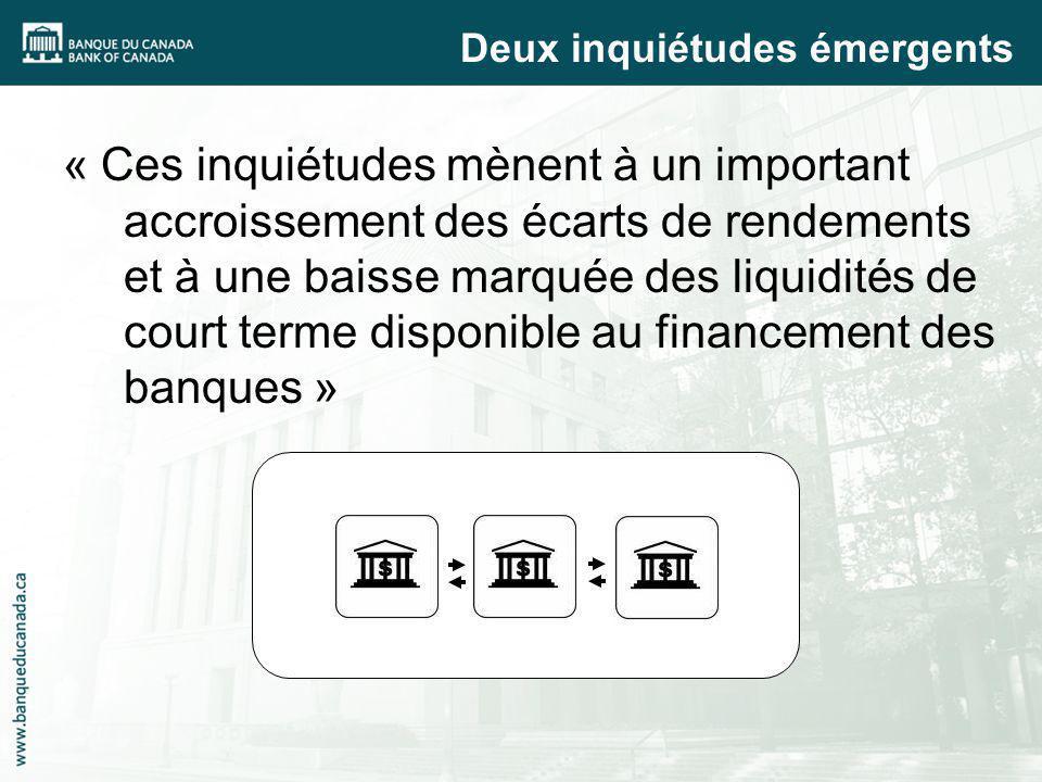 Deux inquiétudes émergents « Ces inquiétudes mènent à un important accroissement des écarts de rendements et à une baisse marquée des liquidités de court terme disponible au financement des banques »
