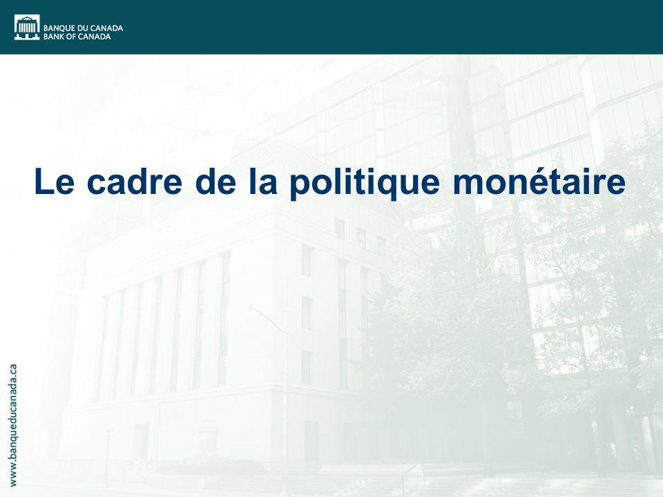 Le cadre de la politique monétaire