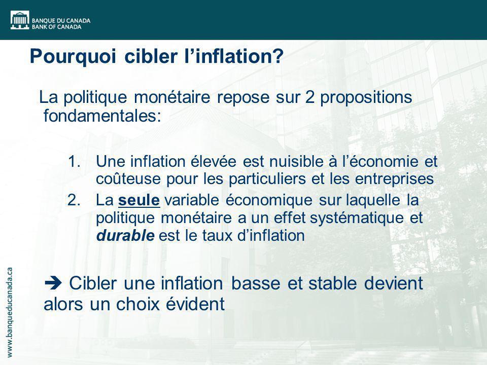 Pourquoi cibler linflation? La politique monétaire repose sur 2 propositions fondamentales: 1.Une inflation élevée est nuisible à léconomie et coûteus