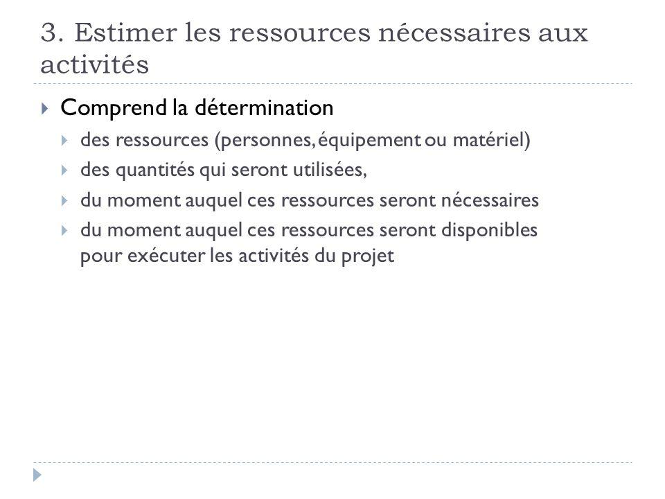 3. Estimer les ressources nécessaires aux activités Comprend la détermination des ressources (personnes, équipement ou matériel) des quantités qui ser