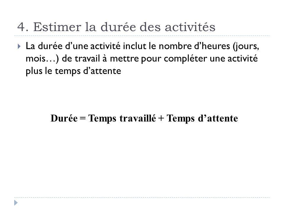 4. Estimer la durée des activités La durée dune activité inclut le nombre dheures (jours, mois…) de travail à mettre pour compléter une activité plus
