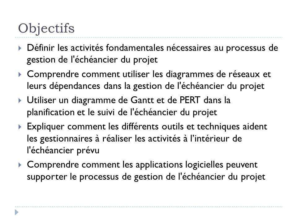 Objectifs Définir les activités fondamentales nécessaires au processus de gestion de l'échéancier du projet Comprendre comment utiliser les diagrammes