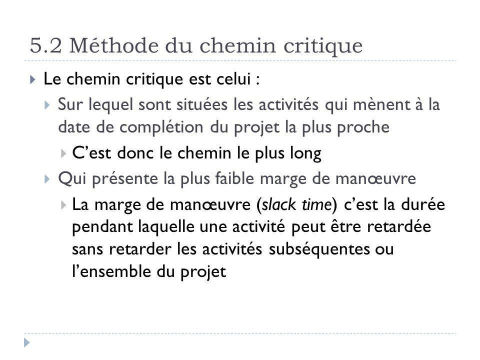 5.2 Méthode du chemin critique Le chemin critique est celui : Sur lequel sont situées les activités qui mènent à la date de complétion du projet la pl