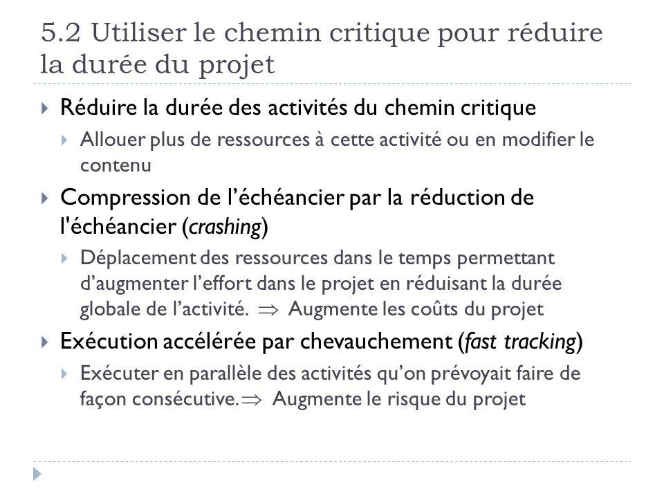 5.2 Utiliser le chemin critique pour réduire la durée du projet Réduire la durée des activités du chemin critique Allouer plus de ressources à cette a