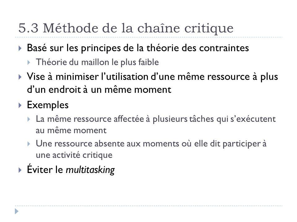 5.3 Méthode de la chaîne critique Basé sur les principes de la théorie des contraintes Théorie du maillon le plus faible Vise à minimiser lutilisation