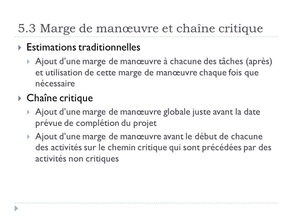 5.3 Marge de manœuvre et chaîne critique Estimations traditionnelles Ajout dune marge de manœuvre à chacune des tâches (après) et utilisation de cette