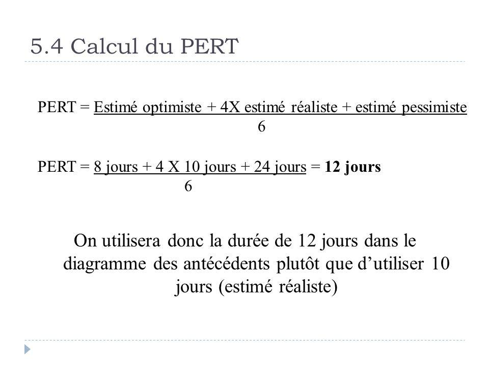 5.4 Calcul du PERT PERT = 8 jours + 4 X 10 jours + 24 jours = 12 jours 6 PERT = Estimé optimiste + 4X estimé réaliste + estimé pessimiste 6 On utilisera donc la durée de 12 jours dans le diagramme des antécédents plutôt que dutiliser 10 jours (estimé réaliste)