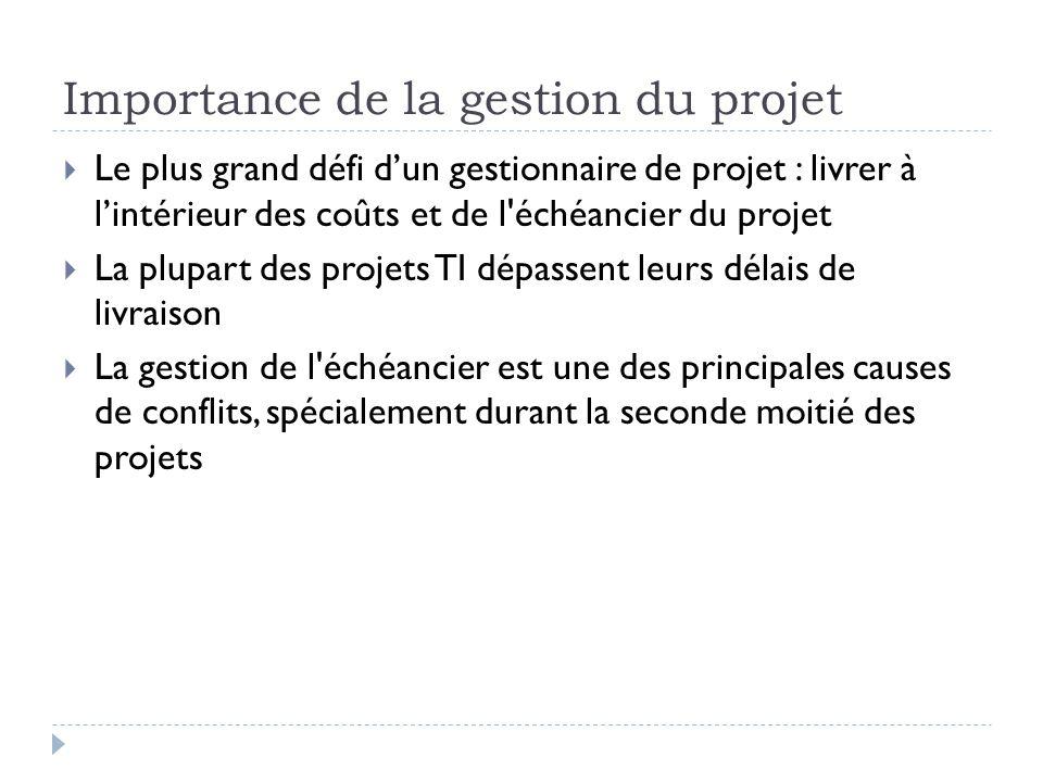 Importance de la gestion du projet Le plus grand défi dun gestionnaire de projet : livrer à lintérieur des coûts et de l échéancier du projet La plupart des projets TI dépassent leurs délais de livraison La gestion de l échéancier est une des principales causes de conflits, spécialement durant la seconde moitié des projets
